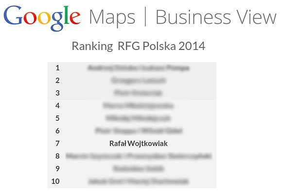 Google Street View - Rekomendowany Fotograf Google - Rafał Wojtkowiak - Najlepsi Specjaliści 2014